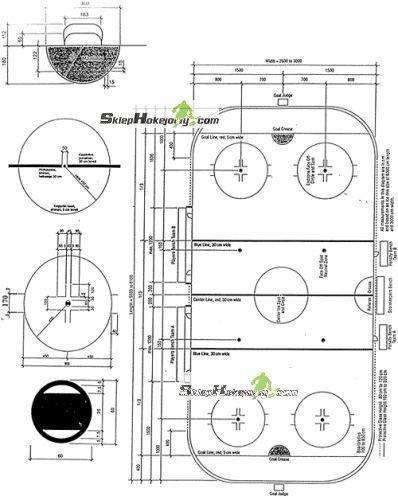 Linie oznaczajace na lodowisko hokejowe (1 lub 2 komplety) Potma